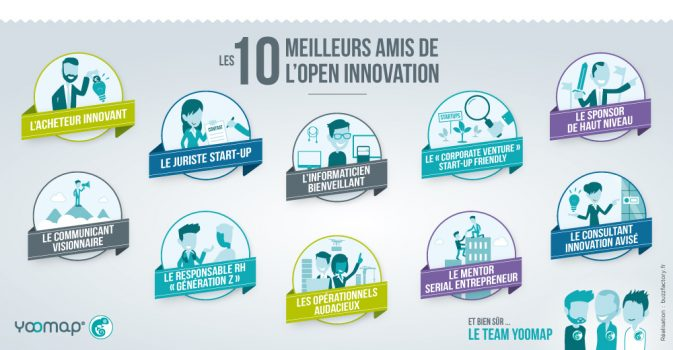 infographie amis open innovation