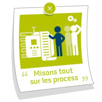 infographie Open Innovation process